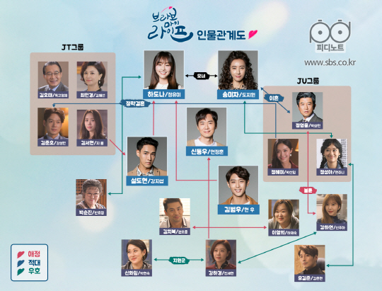 All three Dating agency 13 10 smack