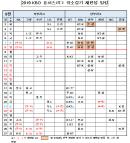 KBO, 우천 취소 퓨처스리그 경기 재편성 일정 발표