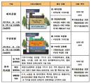 '평창패럴림픽 레거시' 반다비체육센터 사업 12개소 추가공모