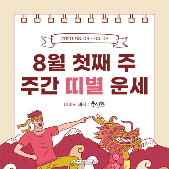 [카드뉴스] 8월 첫째주 주간 띠별 운세